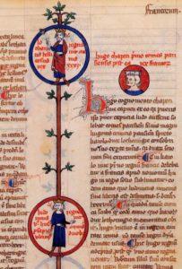 Lignée des carolingiens