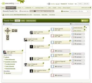 Exemple d'arbre généalogique fait sur ancestry.com