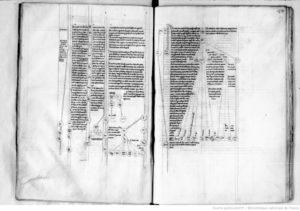 Compendium historiae in genealogia Christi (extrait)