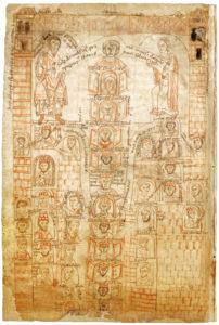 Tableau généalogique de la lignée carolingienne